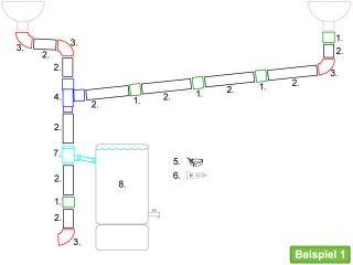Fallrohr Anschluss-Set für ein Satteldach zu, zum Beispiel, einer Regentonne.