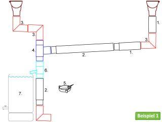 Zinken Fallrohr Anschluss-Set für ein Satteldach zu, zum Beispiel, einer Regentonne.